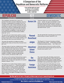 votinginfo.net-A Comparison of Democratic and Republican Party Platforms